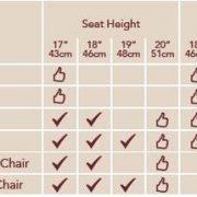 Coniston Measurements